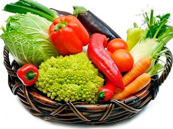 правильное питание для похудения отзывы и результаты